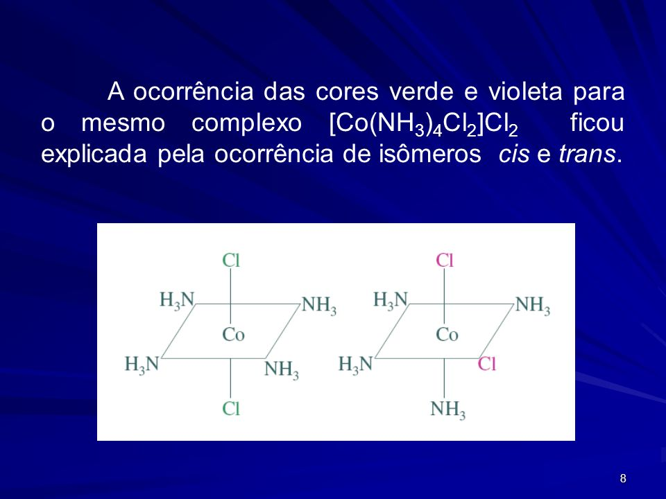 A ocorrência das cores verde e violeta para o mesmo complexo [Co(NH3)4Cl2]Cl2 ficou explicada pela ocorrência de isômeros cis e trans.